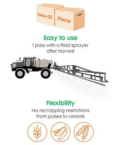 Valtera EZ or Fierce pre-emergent herbicides are easy to use and flexible with crops
