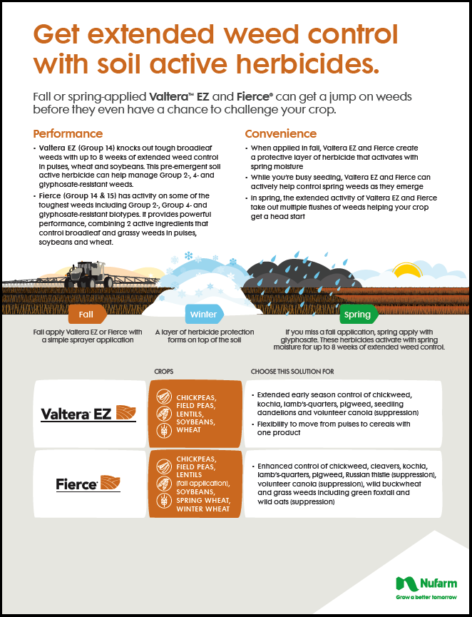 Valtera EZ and Fierce soil active fact sheet 2020 download